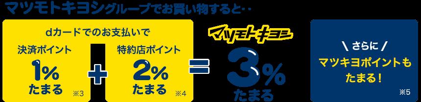 マツモトキヨシでdカードを使うと3%お得に更にマツキヨポイントカードで1%付与