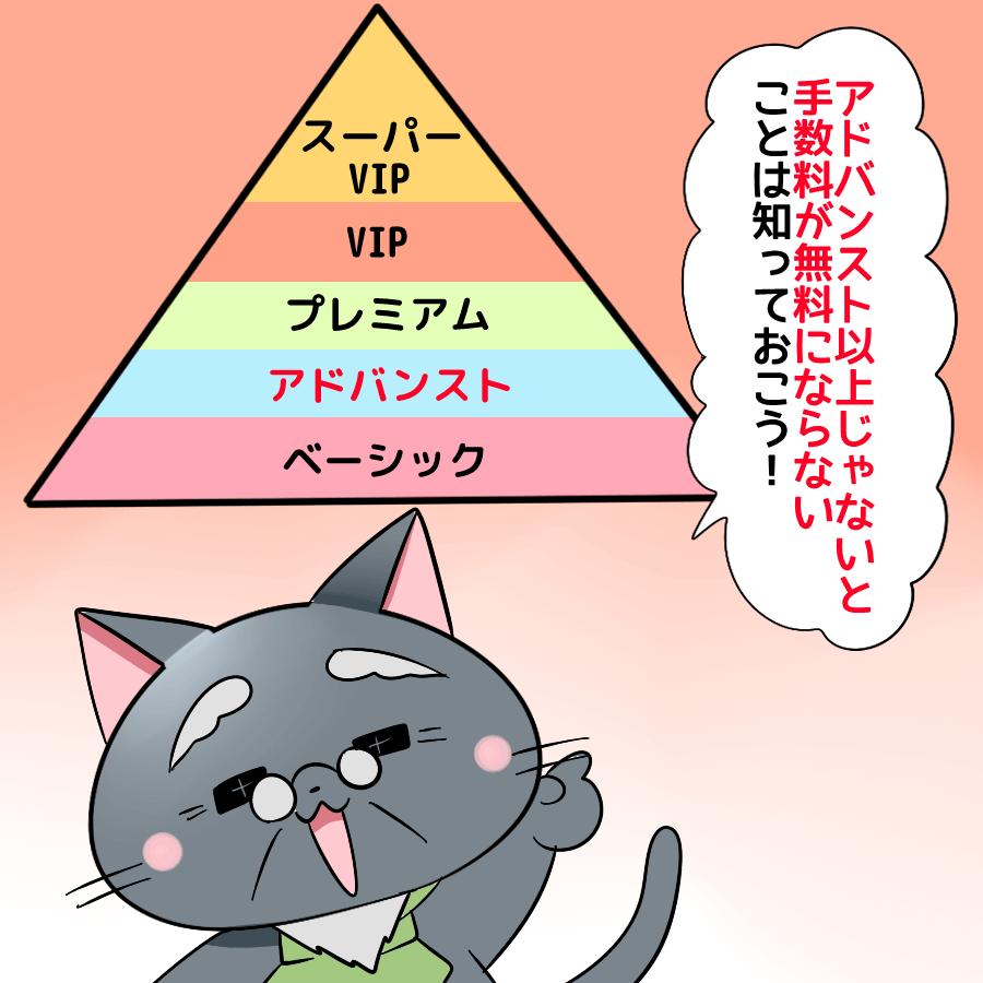 博士が『アバンスと以上じゃないと手数料が無料にならないことは知っておこう!』 と言っているイラスト 背景に スーパーVIP VIP プレミアム アドバンスト ベーシック の順に書かれた三角形の図のイラスト