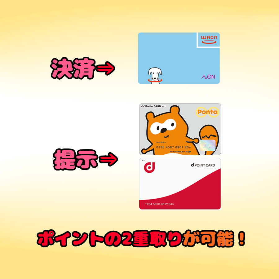 決済⇒WAON(WAONは画像) 提示⇒dポイントカード、Pontaカード(カードは画像) とイラストで記載し、「ポイントの2重取りが可能!」 とイラスト文字を記載