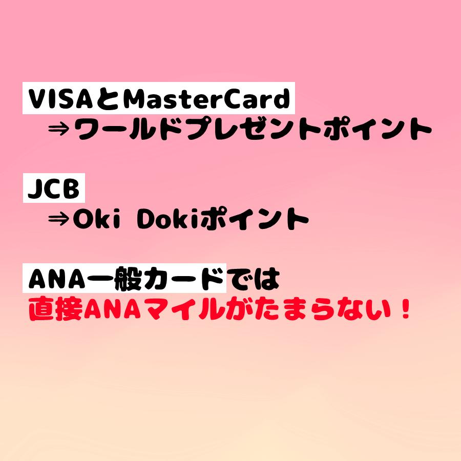 VISAとMasterCard⇒ワールドプレゼントポイント JCB⇒Oki Dokiポイント ANA一般カードでは直接ANAマイルがたまらない! とイラスト文字で記載