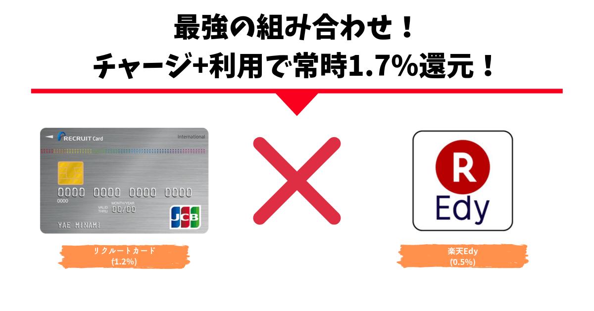 楽天Edy&リクルートカードの組み合わせで還元率1.7%
