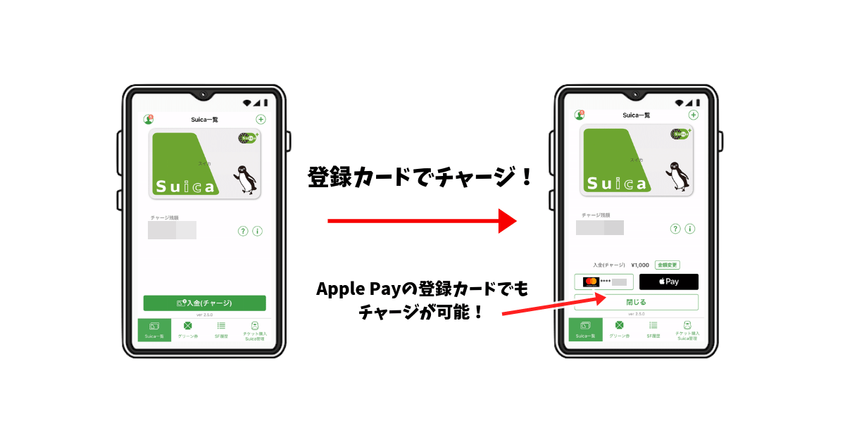 SuicaのchargeはApple Payからでも可能!